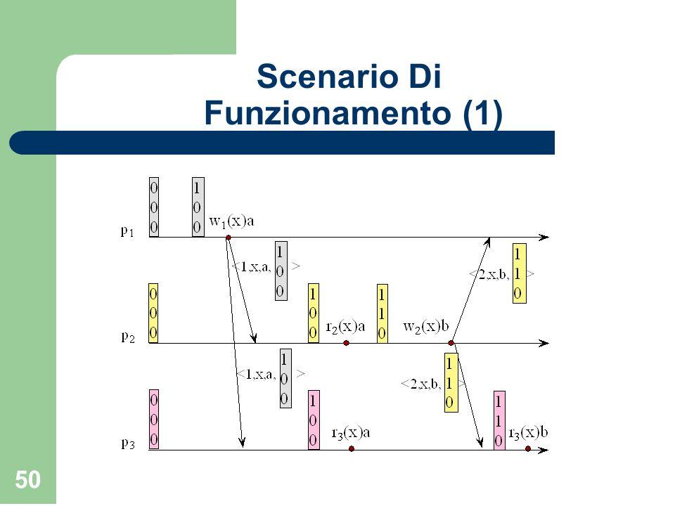 50 Scenario Di Funzionamento (1)