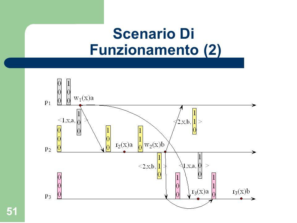 51 Scenario Di Funzionamento (2)