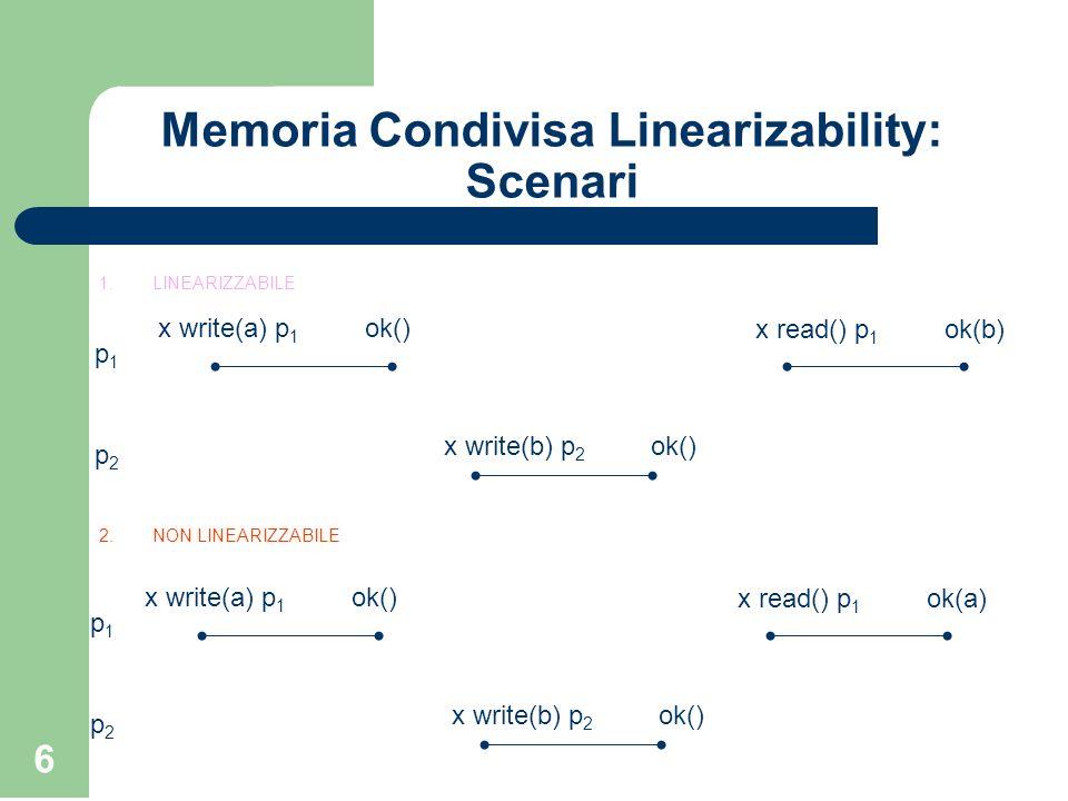 6 Memoria Condivisa Linearizability: Scenari x write(a) p 1 ok() x write(b) p 2 ok() x read() p 1 ok(b) p1p1 p2p2 x write(a) p 1 ok() x write(b) p 2 o
