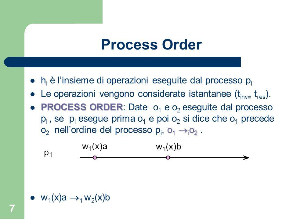 7 Process Order h i è linsieme di operazioni eseguite dal processo p i Le operazioni vengono considerate istantanee (t inv t res ). PROCESS ORDER o 1