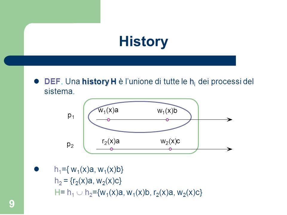 9 History history Hh i DEF. Una history H è lunione di tutte le h i dei processi del sistema. h 1 ={ w 1 (x)a, w 1 (x)b} 2 h 2 = {r 2 (x)a, w 2 (x)c}