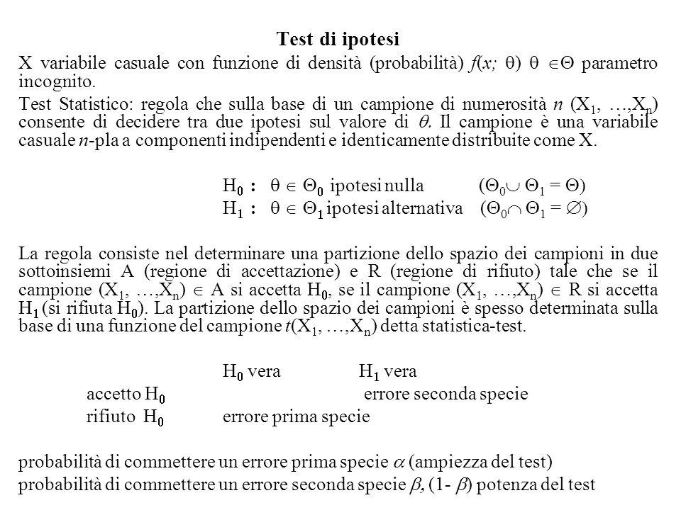 Test di ipotesi X variabile casuale con funzione di densità (probabilità) f(x; ) parametro incognito. Test Statistico: regola che sulla base di un cam