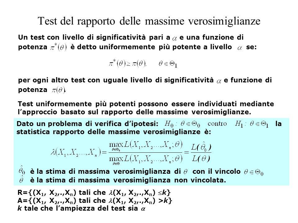 Test del rapporto delle massime verosimiglianze Un test con livello di significatività pari a e una funzione di potenza è detto uniformemente più pote