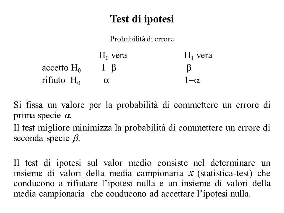 Test di ipotesi Probabilità di errore vera vera accetto rifiuto Si fissa un valore per la probabilità di commettere un errore di prima specie. Il test