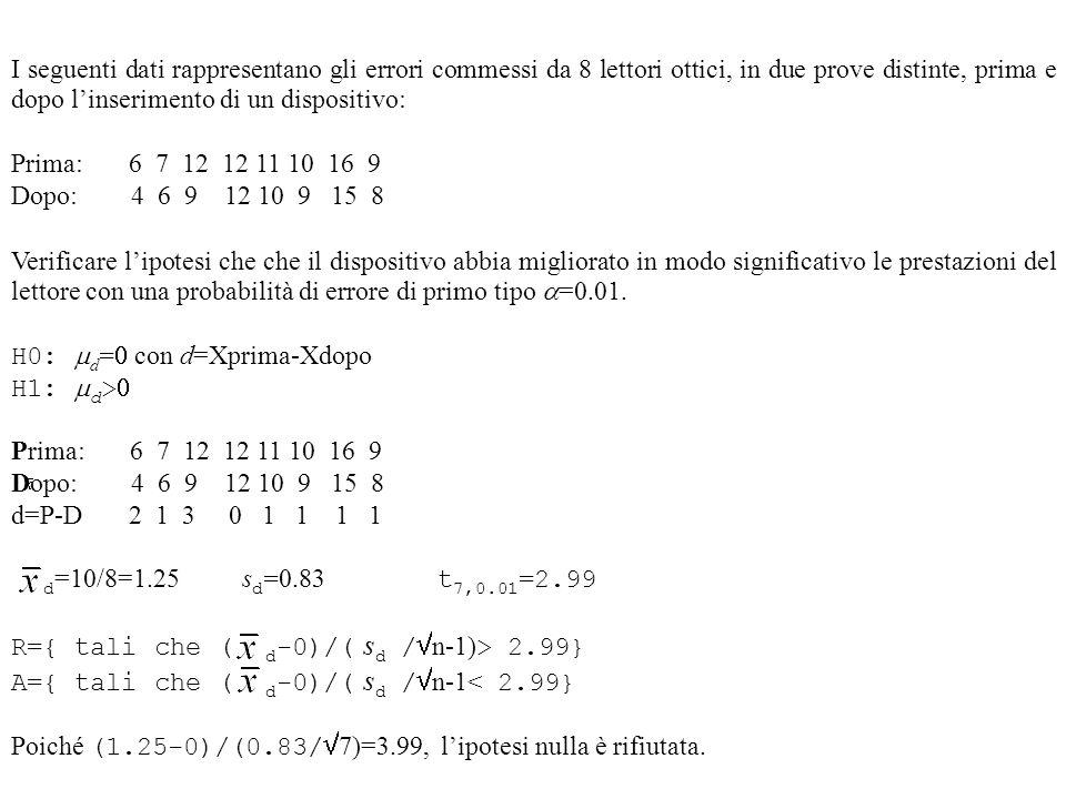 I seguenti dati rappresentano gli errori commessi da 8 lettori ottici, in due prove distinte, prima e dopo linserimento di un dispositivo: Prima: 6 7