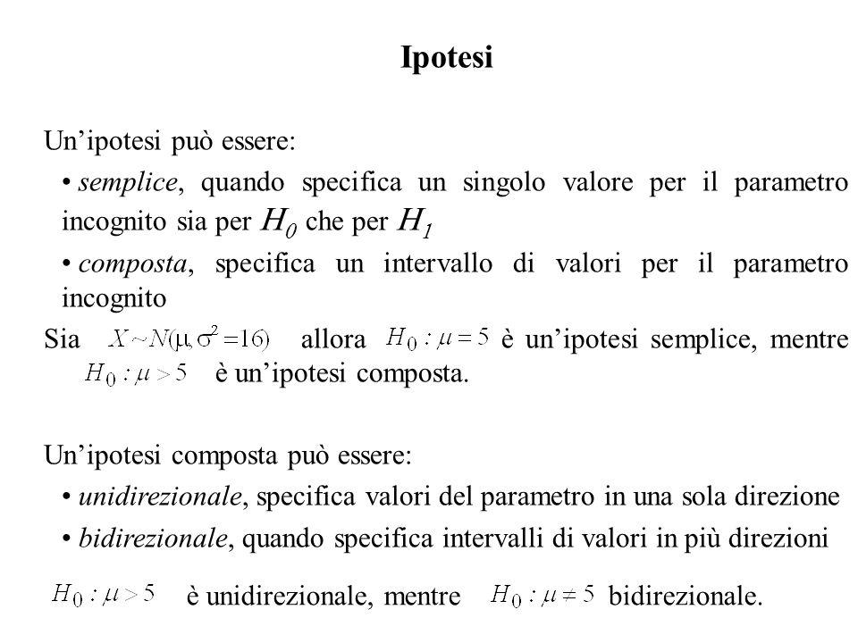 Ipotesi Unipotesi può essere: semplice, quando specifica un singolo valore per il parametro incognito sia per che per composta, specifica un intervall