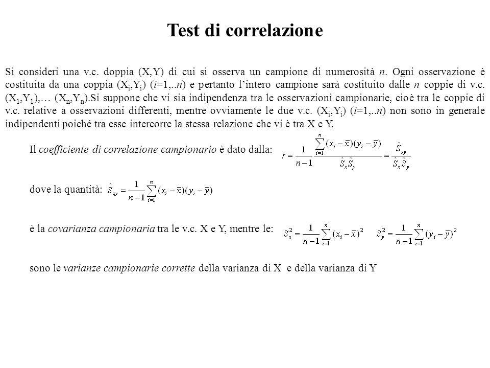 Test di correlazione Si consideri una v.c. doppia (X,Y) di cui si osserva un campione di numerosità n. Ogni osservazione è costituita da una coppia (X