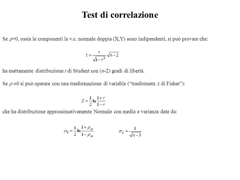 Se =0, ossia le componenti la v.c. normale doppia (X,Y) sono indipendenti, si può provare che: ha esattamente distribuzione t di Student con (n-2) gra