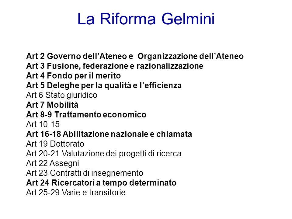La Riforma Gelmini Art 2 Governo dellAteneo e Organizzazione dellAteneo Art 3 Fusione, federazione e razionalizzazione Art 4 Fondo per il merito Art 5