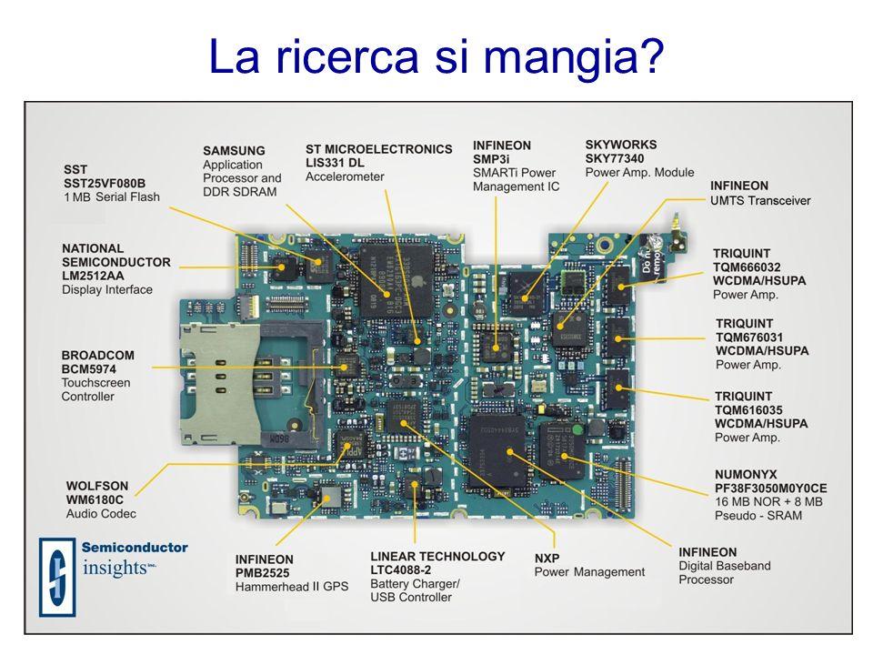Con la ricerca si mangia.In Italia poco... Allestero:...