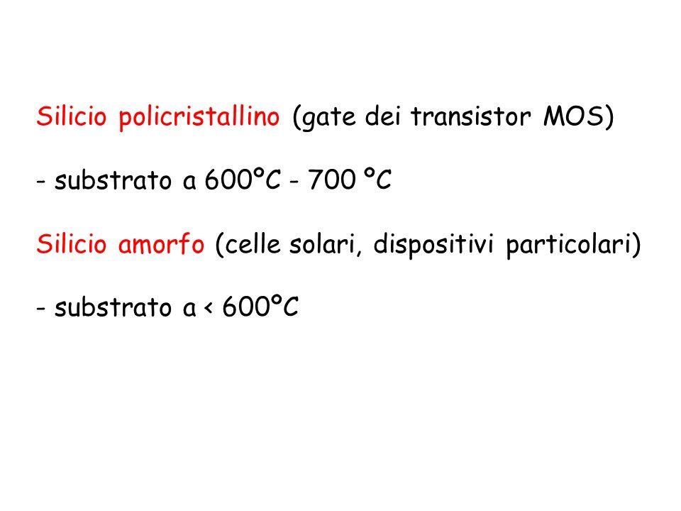 Deposizione di isolanti biossido di silicio, SiO 2 : isolante tra diversi livelli di metallizzazione, passivazione contro la contaminazione esterna sulla superficie del chip finito SiH 4 (gas) + O 2 (gas) SiO 2 (s) + 2H 2 (gas) nitruro di silicio, Si 3 N 4 : maschera lossidazione, essendo impermeabile alle specie ossidanti; utilizzato per lisolamento tramite ossidazione locale e come passivazione