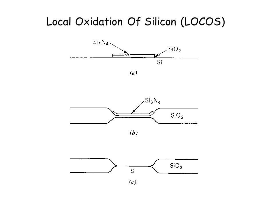 zona isolata tramite ossido di campo zona attiva con ossido sottile substrato di silicio