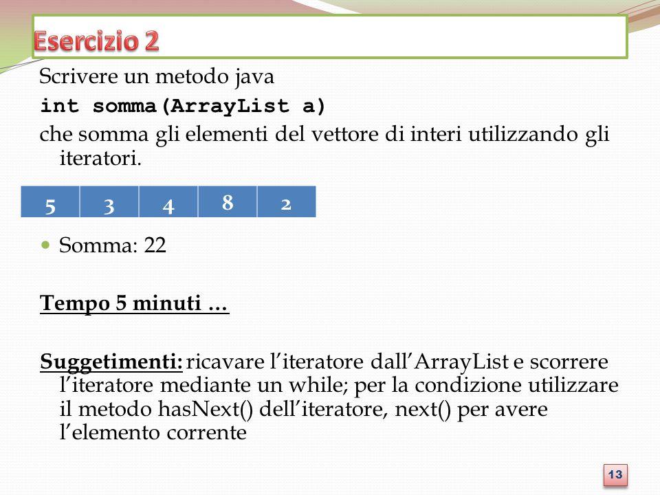 Scrivere un metodo java int somma(ArrayList a) che somma gli elementi del vettore di interi utilizzando gli iteratori.