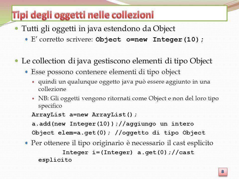 Tutti gli oggetti in java estendono da Object E corretto scrivere: Object o=new Integer(10); Le collection di java gestiscono elementi di tipo Object Esse possono contenere elementi di tipo object quindi un qualunque oggetto java può essere aggiunto in una collezione NB: Gli oggetti vengono ritornati come Object e non del loro tipo specifico ArrayList a=new ArrayList(); a.add(new Integer(10));//aggiungo un intero Object elem=a.get(0); //oggetto di tipo Object Per ottenere il tipo originario è necessario il cast esplicito Integer i=(Integer) a.get(0);//cast esplicito 8 8