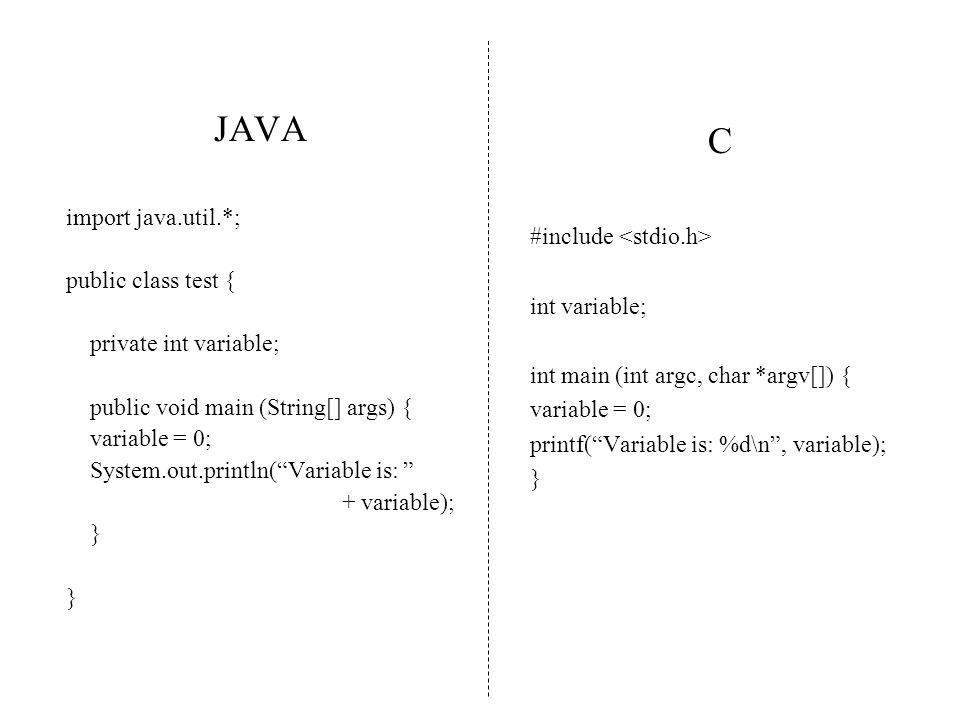 C #include int variable; int main (int argc, char *argv[]) { variable = 0; printf(Variable is: %d\n, variable); } JAVA import java.util.*; public class test { private int variable; public int main (String[] args) { variable = 0; System.out.println(Variable is: + variable); }