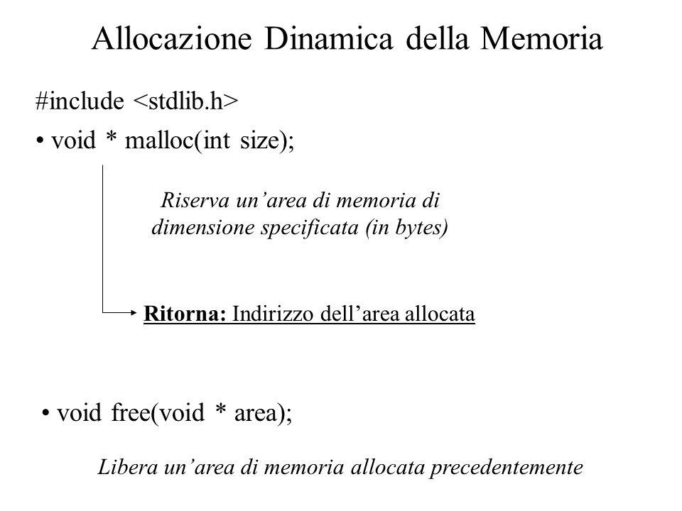 Allocazione Dinamica della Memoria void * malloc(int size); void free(void * area); Riserva unarea di memoria di dimensione specificata (in bytes) Lib