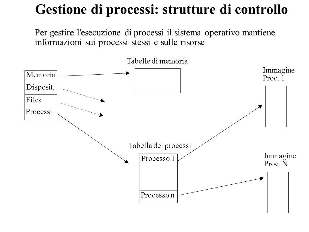 Gestione di processi: strutture di controllo Per gestire l'esecuzione di processi il sistema operativo mantiene informazioni sui processi stessi e sul