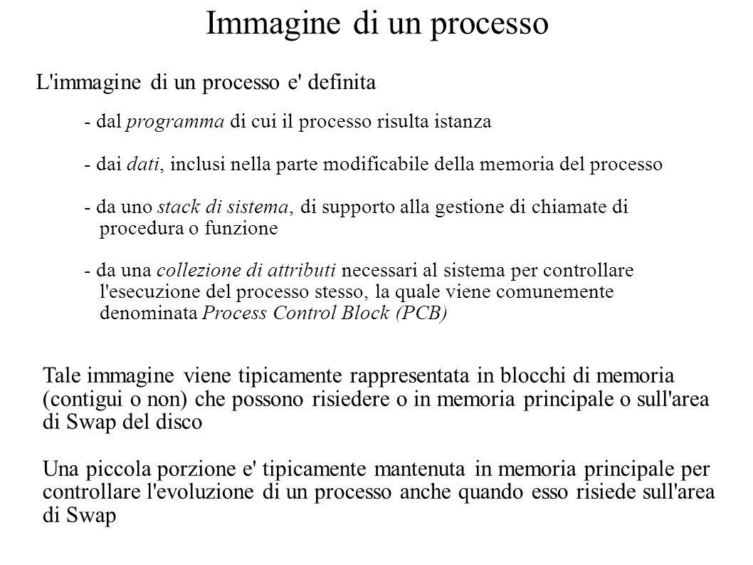 Immagine di un processo L'immagine di un processo e' definita - dal programma di cui il processo risulta istanza - dai dati, inclusi nella parte modif