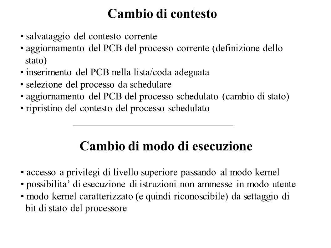 Cambio di contesto salvataggio del contesto corrente aggiornamento del PCB del processo corrente (definizione dello stato) inserimento del PCB nella l