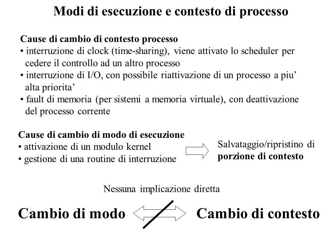 Modi di esecuzione e contesto di processo Cause di cambio di contesto processo interruzione di clock (time-sharing), viene attivato lo scheduler per c