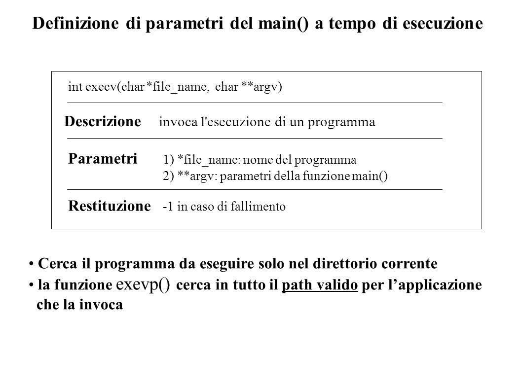 Definizione di parametri del main() a tempo di esecuzione int execv(char *file_name, char **argv) Descrizione invoca l'esecuzione di un programma Rest