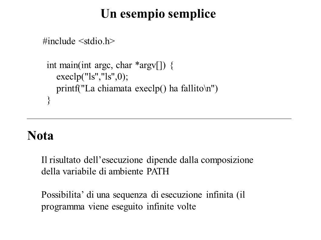 Un esempio semplice #include int main(int argc, char *argv[]) { execlp(