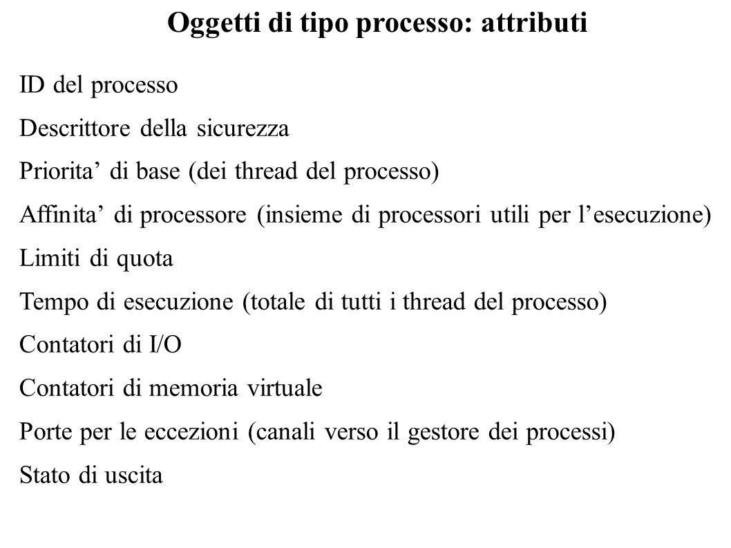 Oggetti di tipo processo: attributi ID del processo Descrittore della sicurezza Priorita di base (dei thread del processo) Affinita di processore (ins