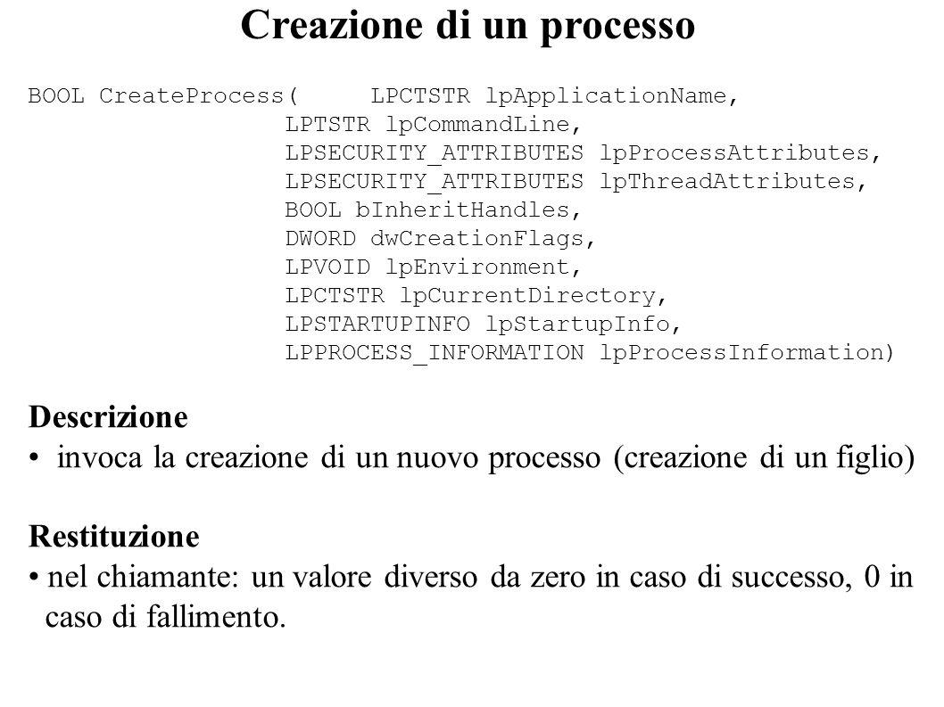 Creazione di un processo BOOL CreateProcess(LPCTSTR lpApplicationName, LPTSTR lpCommandLine, LPSECURITY_ATTRIBUTES lpProcessAttributes, LPSECURITY_ATT