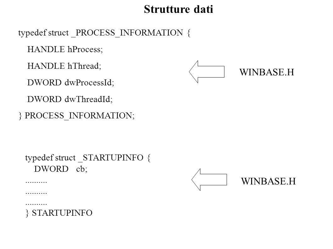 typedef struct _PROCESS_INFORMATION { HANDLE hProcess; HANDLE hThread; DWORD dwProcessId; DWORD dwThreadId; } PROCESS_INFORMATION; Strutture dati WINB