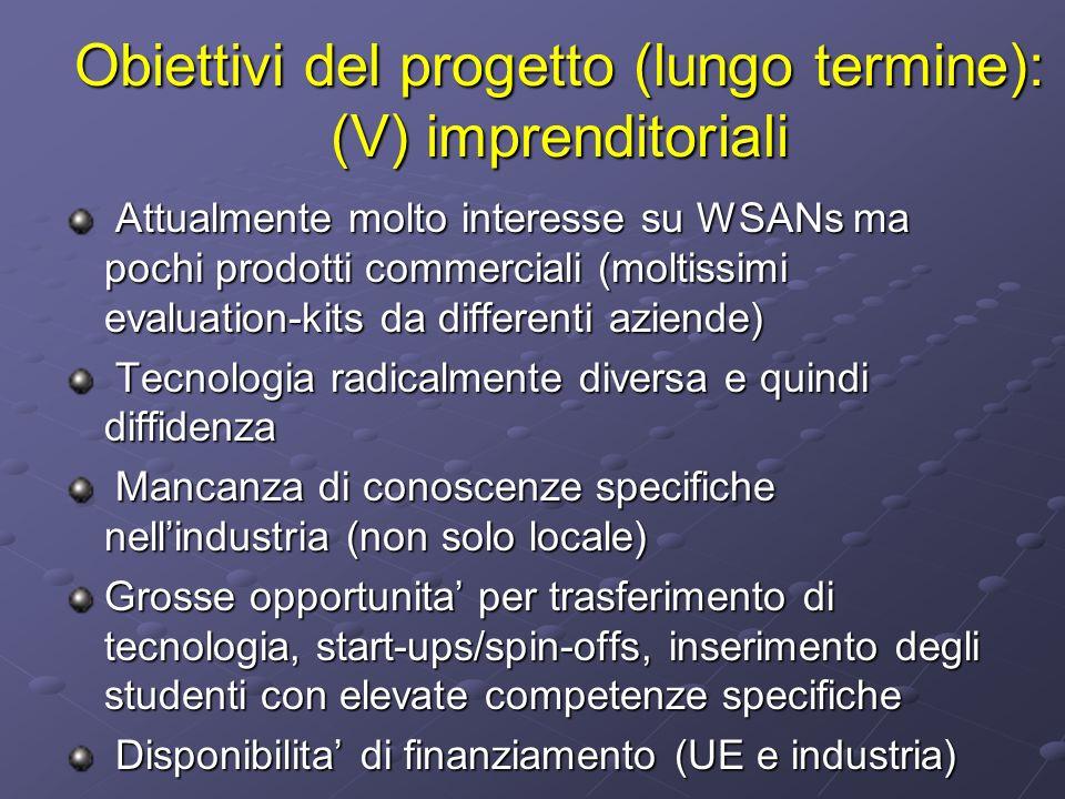 Obiettivi del progetto (lungo termine): (V) imprenditoriali Attualmente molto interesse su WSANs ma pochi prodotti commerciali (moltissimi evaluation-