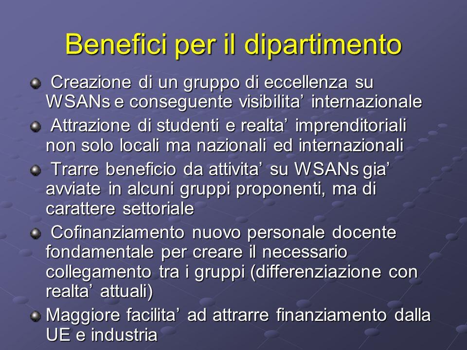 Benefici per il dipartimento Creazione di un gruppo di eccellenza su WSANs e conseguente visibilita internazionale Creazione di un gruppo di eccellenz