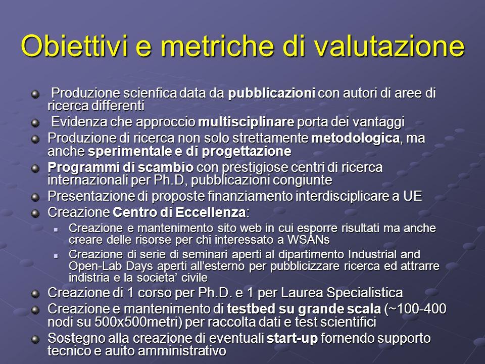Obiettivi e metriche di valutazione Produzione scienfica data da pubblicazioni con autori di aree di ricerca differenti Produzione scienfica data da p
