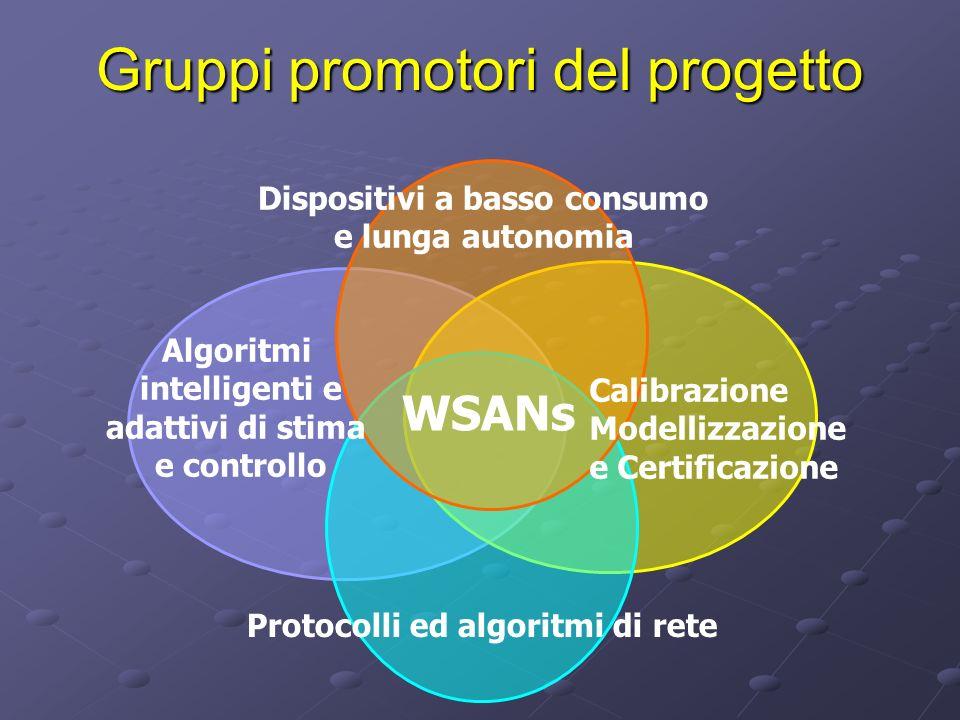 Gruppi promotori del progetto Protocolli ed algoritmi di rete WSANs Algoritmi intelligenti e adattivi di stima e controllo Calibrazione Modellizzazion