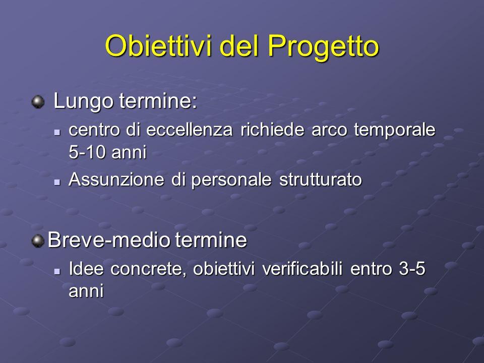 Obiettivi del Progetto Lungo termine: Lungo termine: centro di eccellenza richiede arco temporale 5-10 anni centro di eccellenza richiede arco tempora