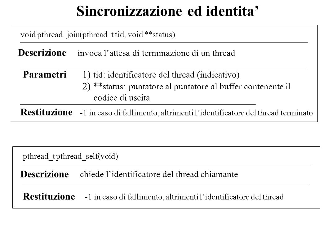 Sincronizzazione ed identita void pthread_join(pthread_t tid, void **status) Descrizione invoca lattesa di terminazione di un thread Restituzione -1 i