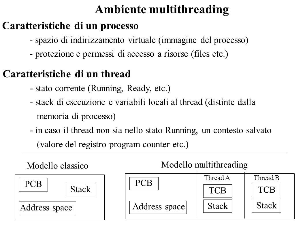 Ambiente multithreading Caratteristiche di un processo - spazio di indirizzamento virtuale (immagine del processo) - protezione e permessi di accesso