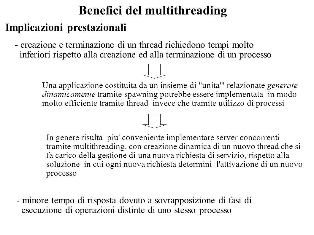 Benefici del multithreading Implicazioni prestazionali - creazione e terminazione di un thread richiedono tempi molto inferiori rispetto alla creazion