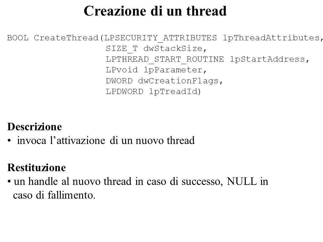 Creazione di un thread BOOL CreateThread(LPSECURITY_ATTRIBUTES lpThreadAttributes, SIZE_T dwStackSize, LPTHREAD_START_ROUTINE lpStartAddress, LPvoid l