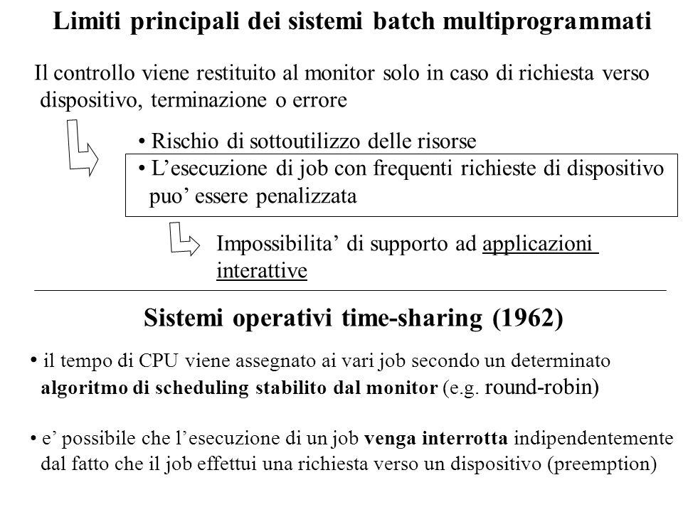 Limiti principali dei sistemi batch multiprogrammati Il controllo viene restituito al monitor solo in caso di richiesta verso dispositivo, terminazion