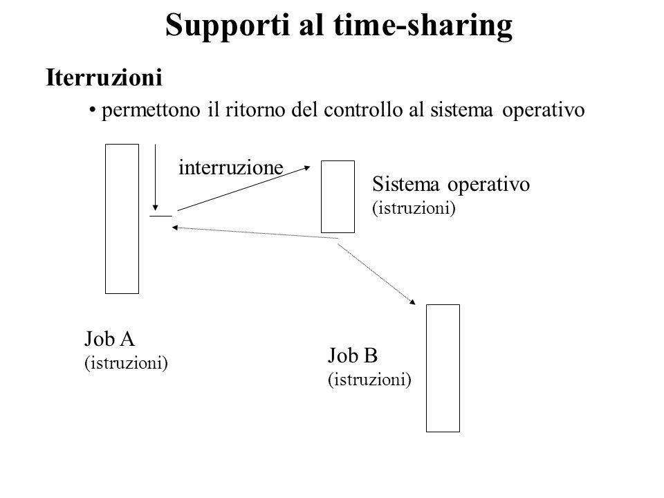 Supporti al time-sharing Iterruzioni permettono il ritorno del controllo al sistema operativo Job A (istruzioni) Sistema operativo (istruzioni) Job B