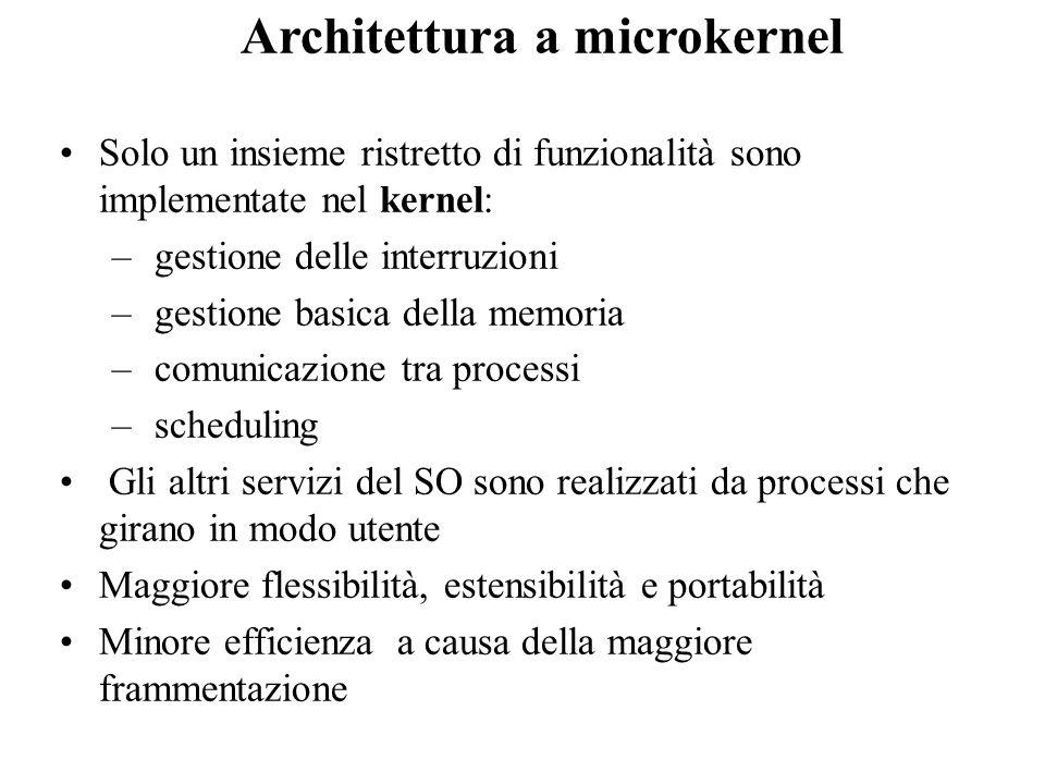 Architettura a microkernel Solo un insieme ristretto di funzionalità sono implementate nel kernel: – gestione delle interruzioni – gestione basica del