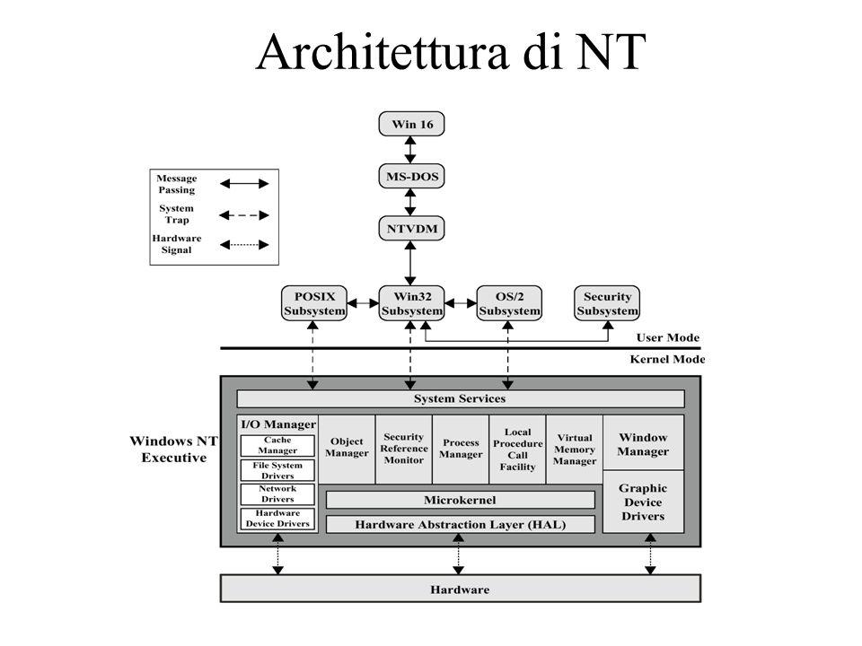 Architettura di NT