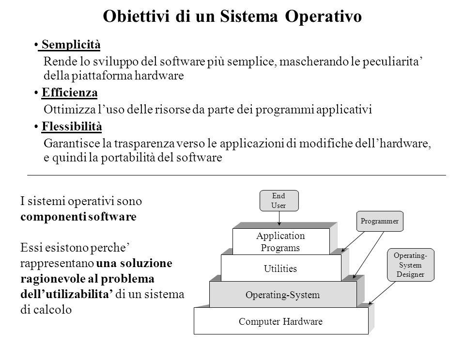 Obiettivi di un Sistema Operativo Semplicità Rende lo sviluppo del software più semplice, mascherando le peculiarita della piattaforma hardware Effici