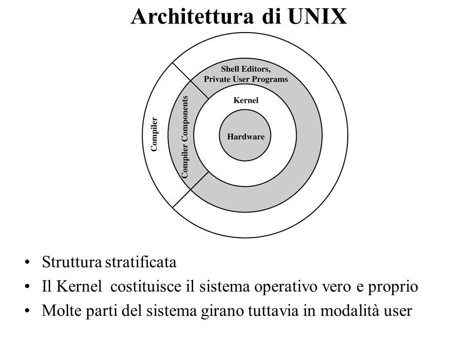 Architettura di UNIX Struttura stratificata Il Kernel costituisce il sistema operativo vero e proprio Molte parti del sistema girano tuttavia in modal