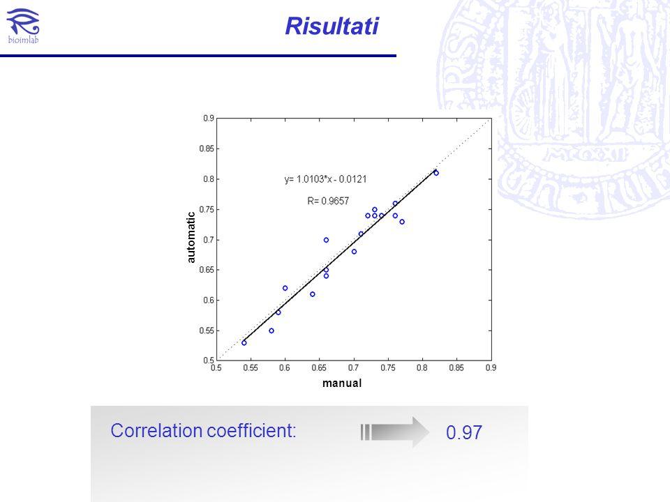Risultati manual automatic 0.97 Correlation coefficient: