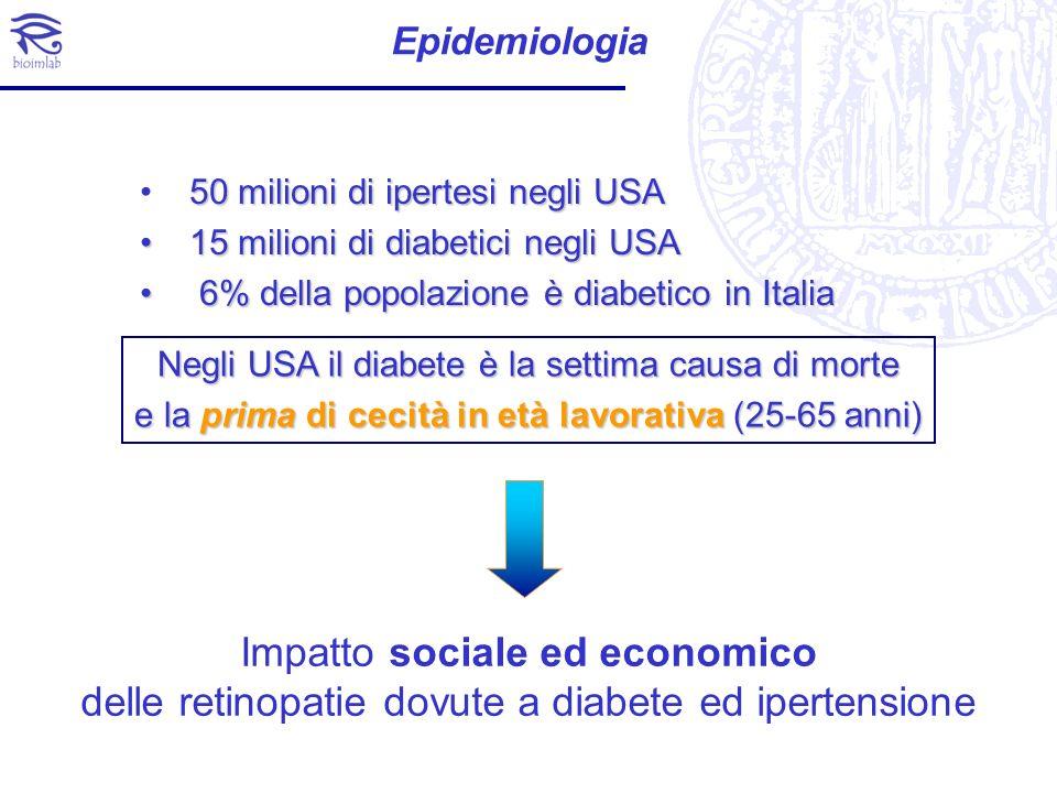 Epidemiologia 50 milioni di ipertesi negli USA 15 milioni di diabetici negli USA 15 milioni di diabetici negli USA 6% della popolazione è diabetico in