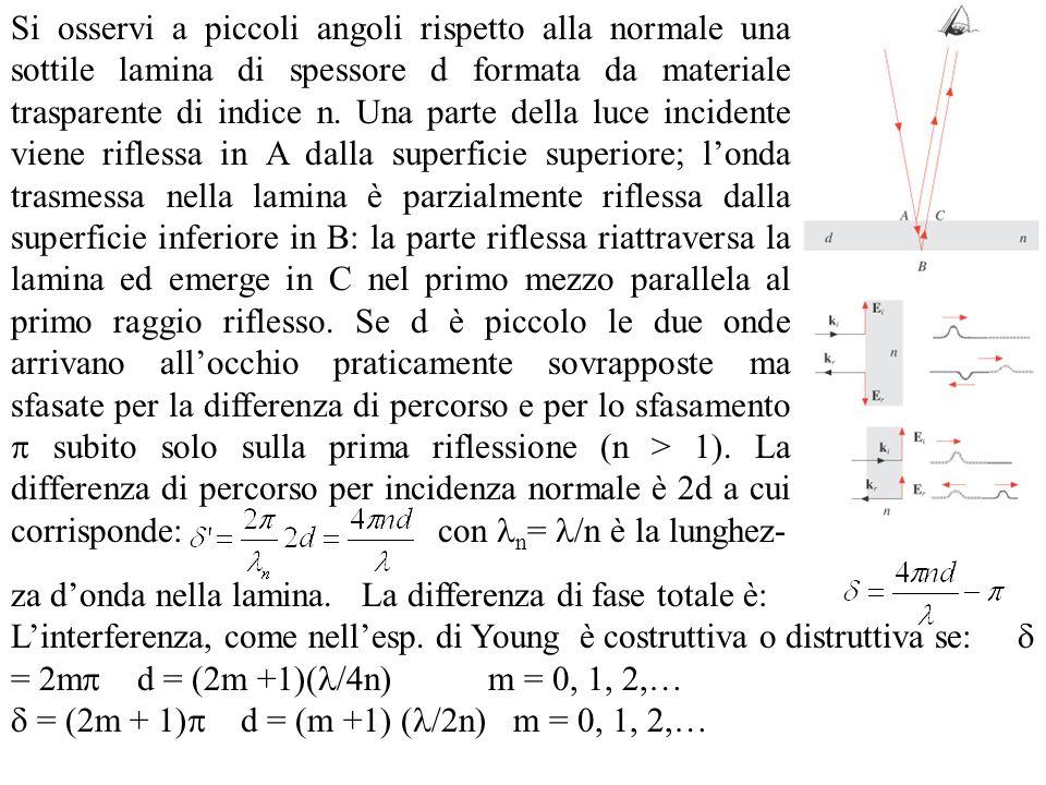 Si osservi a piccoli angoli rispetto alla normale una sottile lamina di spessore d formata da materiale trasparente di indice n. Una parte della luce