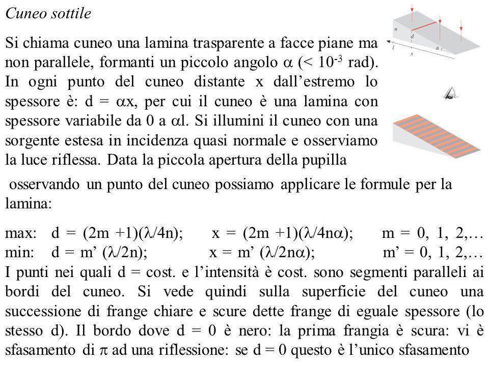 Cuneo sottile Si chiama cuneo una lamina trasparente a facce piane ma non parallele, formanti un piccolo angolo (< 10 -3 rad). In ogni punto del cuneo