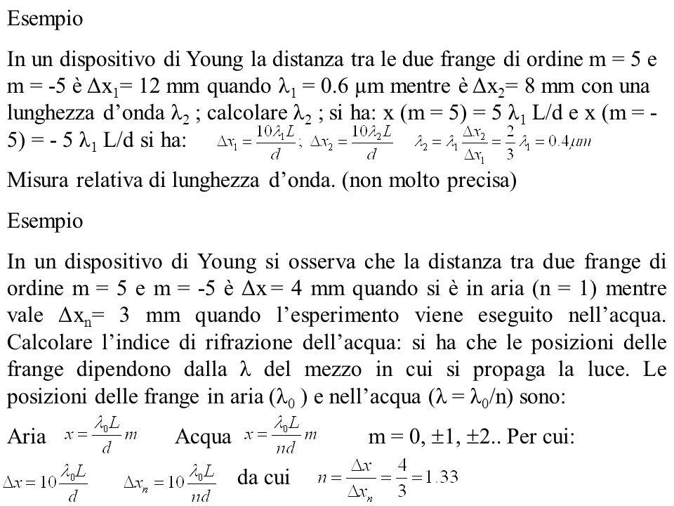 Esempio In un dispositivo di Young la distanza tra le due frange di ordine m = 5 e m = -5 è Δx 1 = 12 mm quando λ 1 = 0.6 µm mentre è Δx 2 = 8 mm con