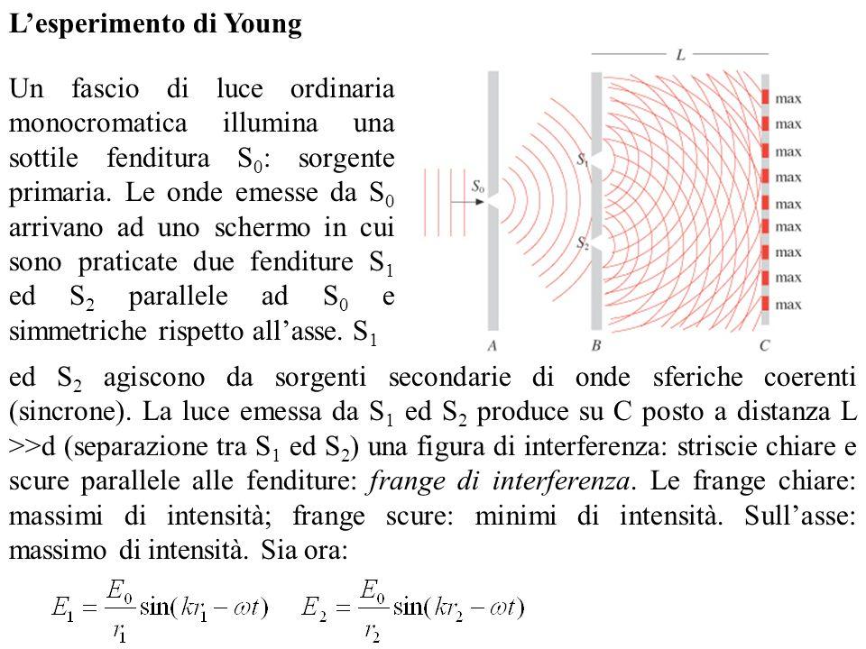 Lesperimento di Young Un fascio di luce ordinaria monocromatica illumina una sottile fenditura S 0 : sorgente primaria. Le onde emesse da S 0 arrivano